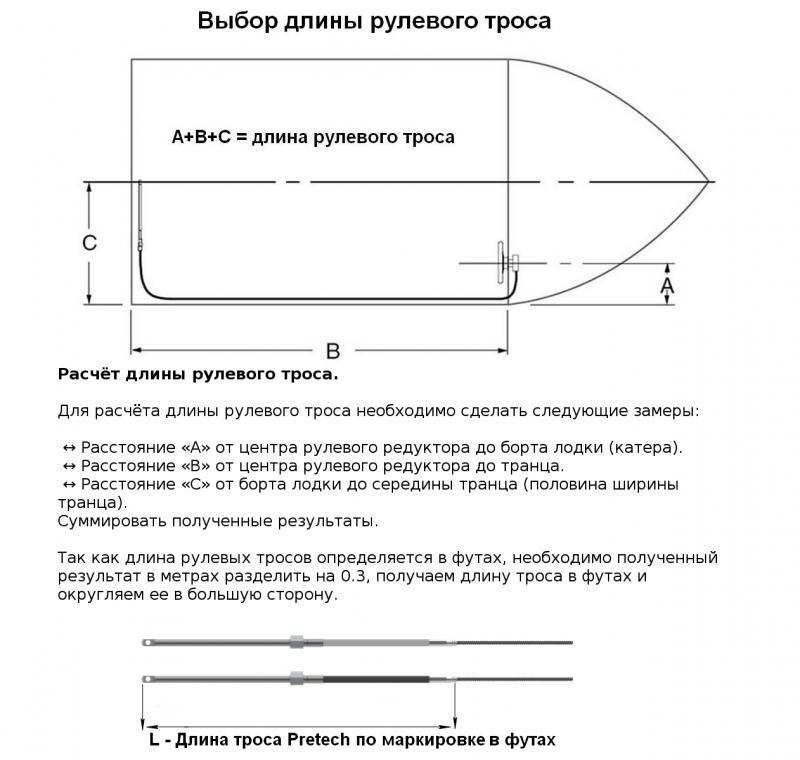 tros-rulevogo-upravleniya-17-futov-analog-m66_635795.jpg