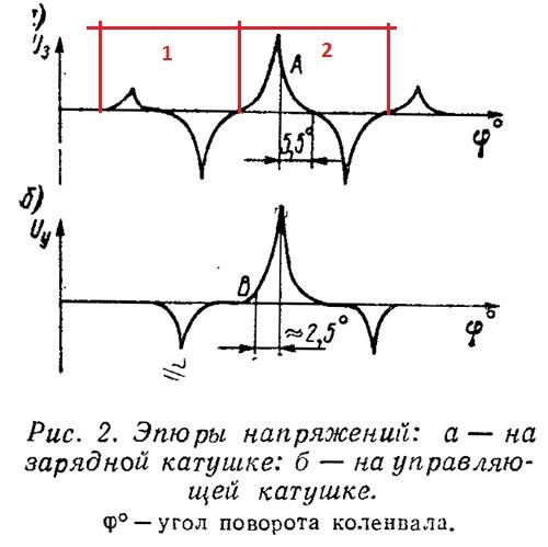 ris_2_epyury_napryazheniy.jpg